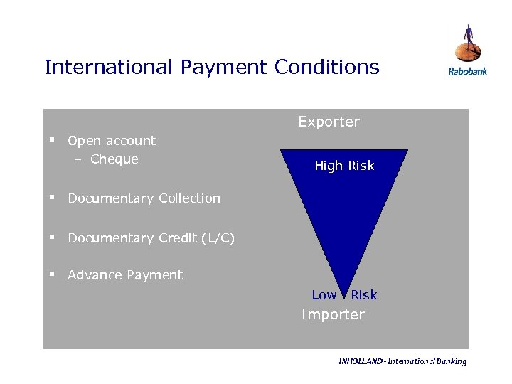 International Payment Conditions Exporter § Open account – Cheque High Risk § Documentary Collection