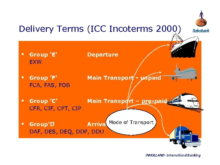 Delivery Terms (ICC Incoterms 2000) § Group 'E' Departure EXW § Group 'F' Main