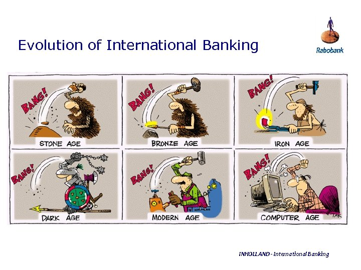 Evolution of International Banking INHOLLAND - International Banking