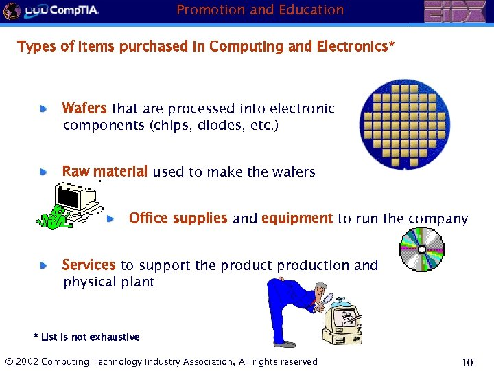 Promotion and Education Types of items purchased in Computing and Electronics* Wafers that are