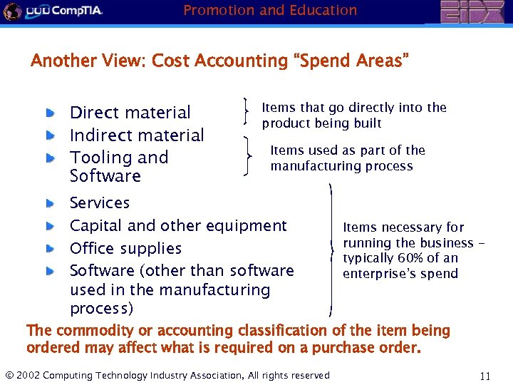 "Promotion and Education Another View: Cost Accounting ""Spend Areas"" Direct material Indirect material Tooling"