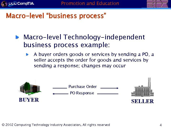 "Promotion and Education Macro-level ""business process"" Macro-level Technology-independent business process example: A buyer orders"
