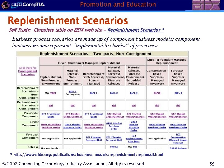 Promotion and Education Replenishment Scenarios Self Study: Complete table on EIDX web site -