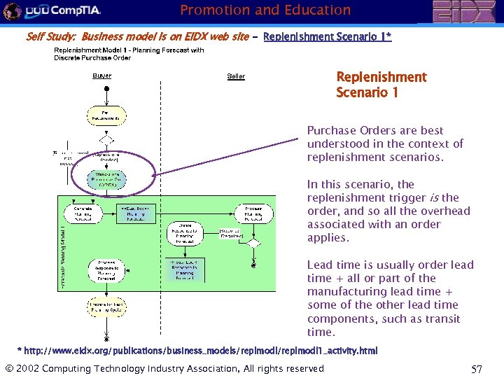 Promotion and Education Self Study: Business model is on EIDX web site - Replenishment