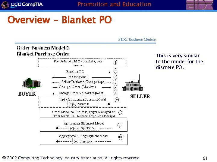 Promotion and Education Overview - Blanket PO This is very similar to the model