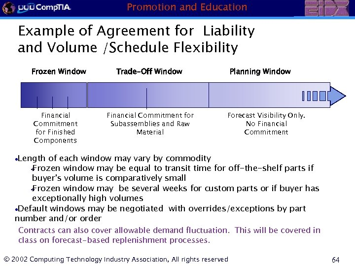 Promotion and Education Example of Agreement for Liability and Volume /Schedule Flexibility Frozen Window