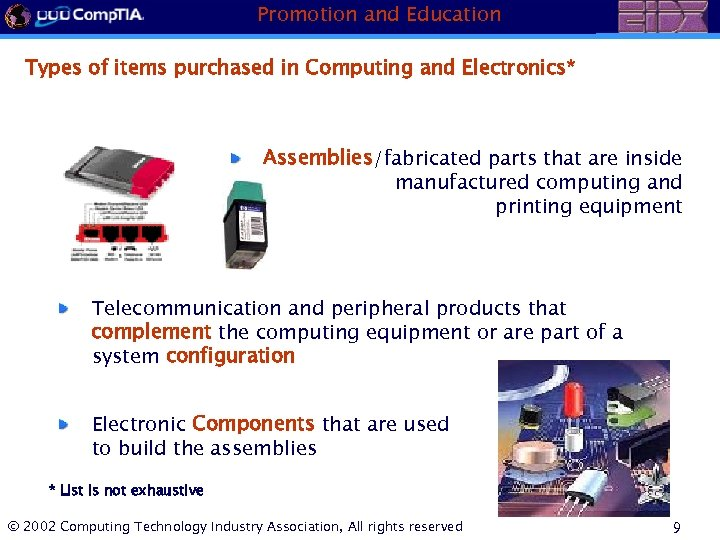 Promotion and Education Types of items purchased in Computing and Electronics* Assemblies/fabricated parts that