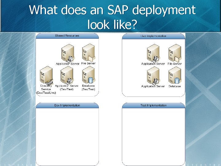 What does an SAP deployment look like?