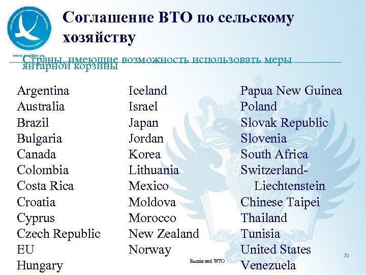 Соглашение ВТО по сельскому хозяйству Страны, имеющие возможность использовать меры янтарной корзины www. worldec.