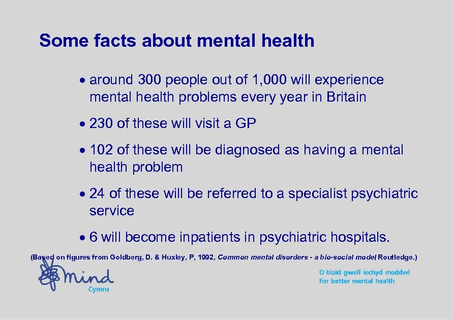 Some facts about mental health · around 300 people out of 1, 000 will