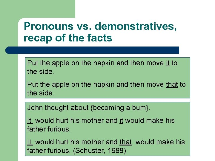 Pronouns vs. demonstratives, recap of the facts Put the apple on the napkin and