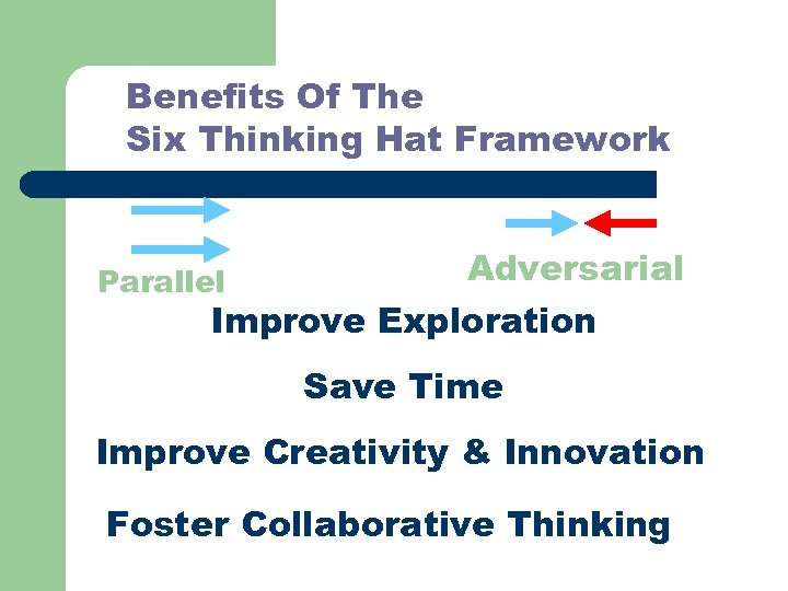 Benefits Of The Six Thinking Hat Framework Adversarial Improve Exploration Parallel Save Time Improve