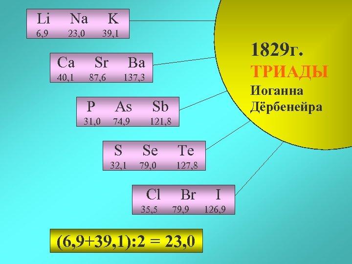 Li Na K 6, 9 23, 0 39, 1 Ca Sr Ba 40, 1