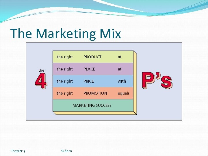 The Marketing Mix Chapter 5 Slide 10