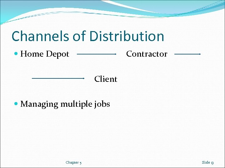 Channels of Distribution Home Depot Contractor Client Managing multiple jobs Chapter 5 Slide 13