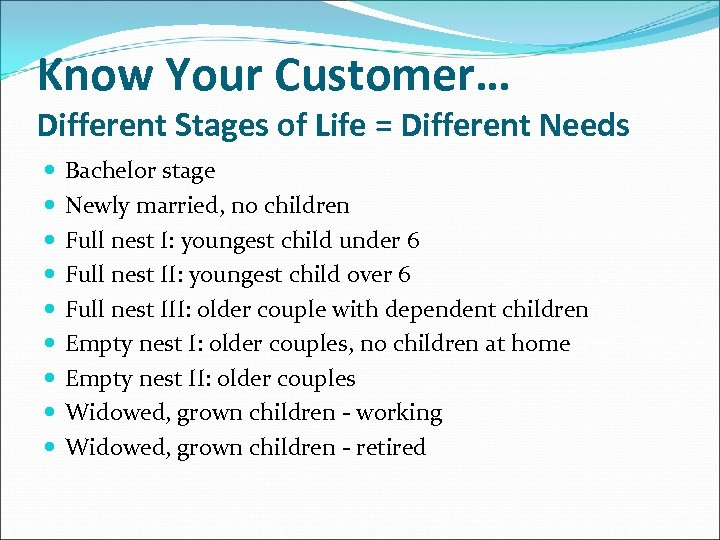 Know Your Customer… Different Stages of Life = Different Needs Bachelor stage Newly married,