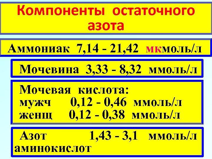 Компоненты остаточного азота Аммониак 7, 14 - 21, 42 мкмоль/л Мочевина 3, 33 -