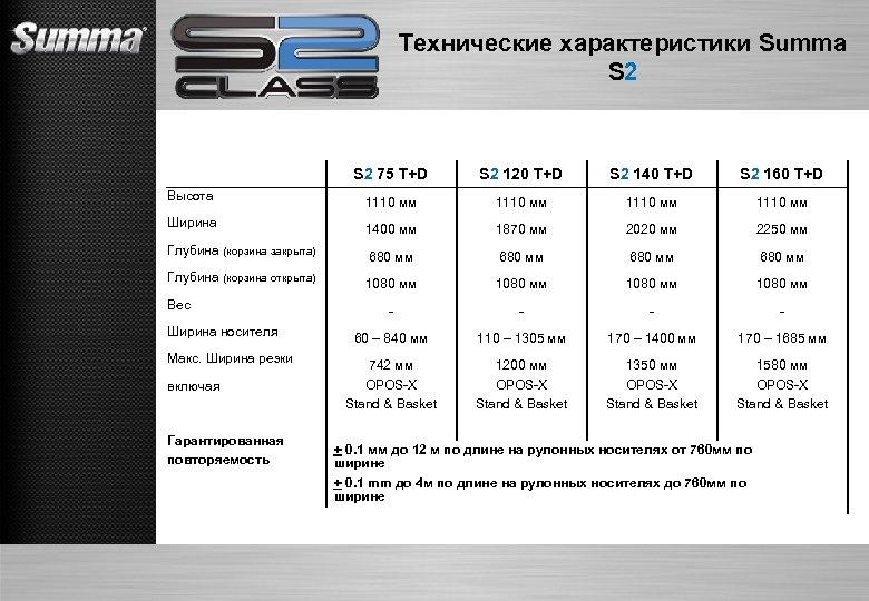 Технические характеристики Summa S 2 75 T+D S 2 120 T+D S 2 140