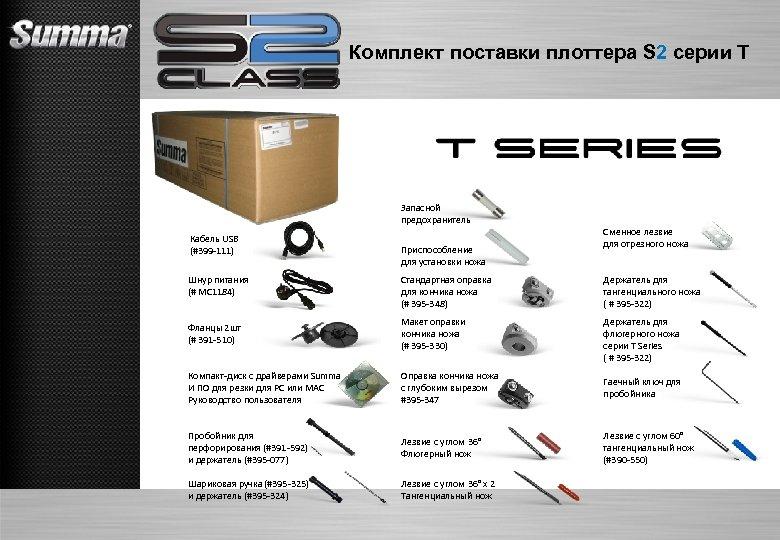 Комплект поставки плоттера S 2 серии Т Запасной предохранитель Кабель USB (#399 -111) Шнур