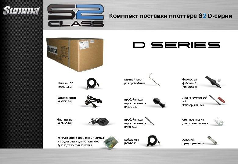 Комплект поставки плоттера S 2 D-серии Кабель USB (#399 -111) Шнур питания (# MC