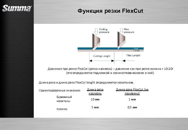 Функция резки Flex. Cut Давление при резке Flex. Cut (резка насквозь) – давление как