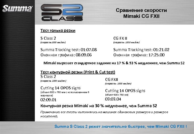 Сравнение скорости Mimaki CG FXII Тест только резки S Class 2 CG FX II
