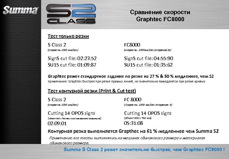 Сравнение скорости Graphtec FC 8000 Тест только резки S Class 2 FC 8000 Sign.