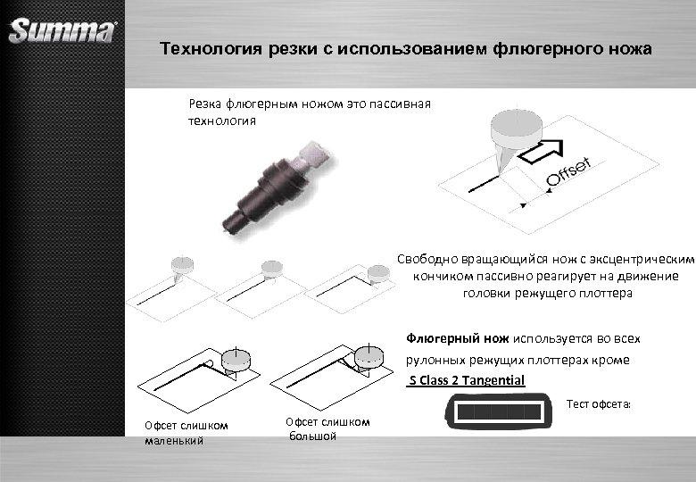 Технология резки с использованием флюгерного ножа Резка флюгерным ножом это пассивная технология Свободно вращающийся