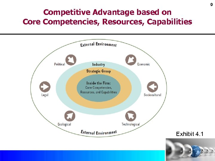 6 determine toyota the company s resources capabilities and core competencies It's not your core business  apple's core competency,  it's that core competency which allowed the company to attack all types of hardware and software.