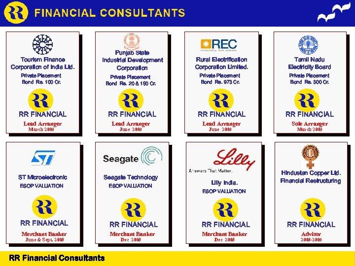 Tourism Finance Corporation of India Ltd. Punjab State Industrial Development Corporation Private Placement Bond