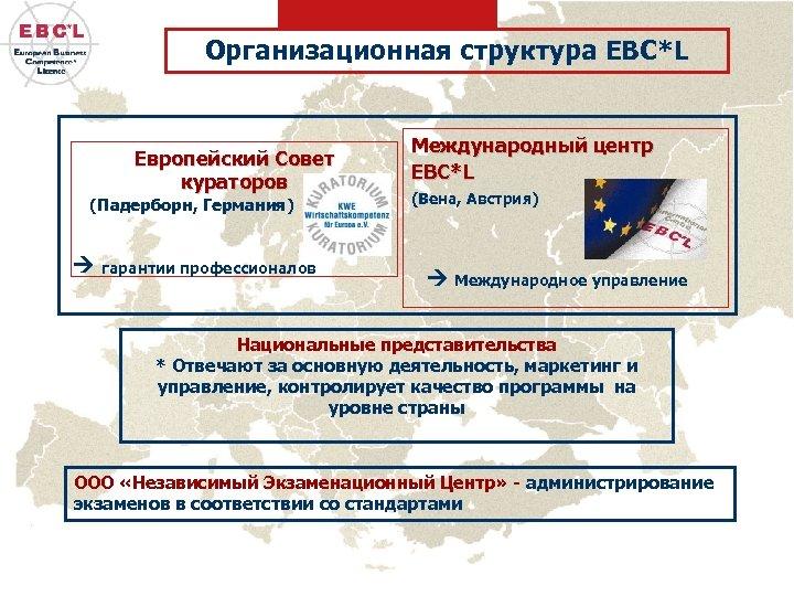 Организационная структура EBC*L Европейский Совет кураторов (Падерборн, Германия) гарантии профессионалов Международный центр EBC*L (Вена,