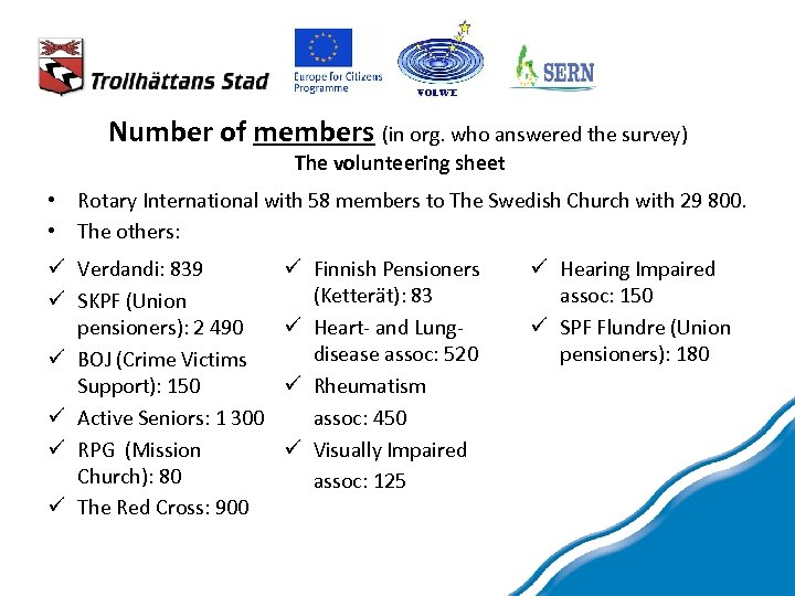 Number of members (in org. who answered the survey) The volunteering sheet • Rotary