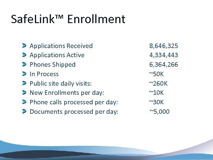 Safe. Link™ Enrollment Applications Received 8, 646, 325 Applications Active 4, 334, 443 Phones
