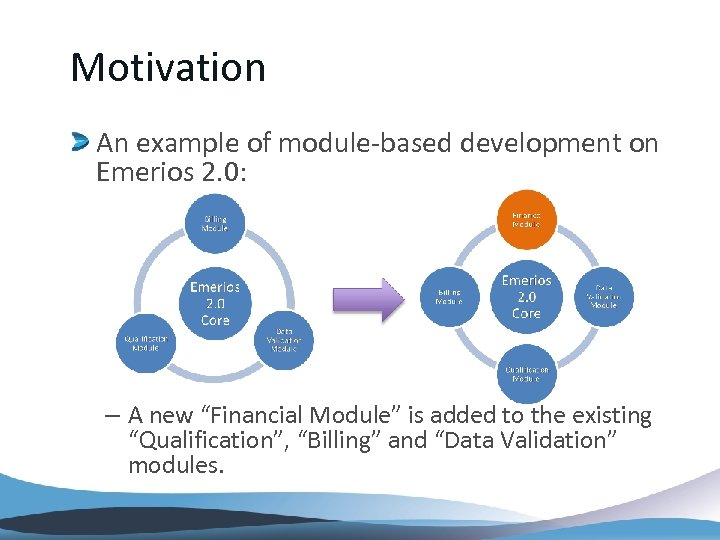 """Motivation An example of module-based development on Emerios 2. 0: – A new """"Financial"""