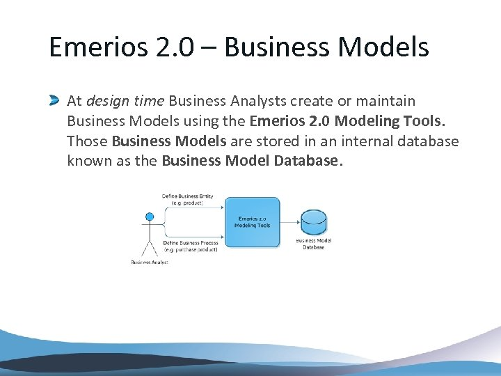 Emerios 2. 0 – Business Models At design time Business Analysts create or maintain