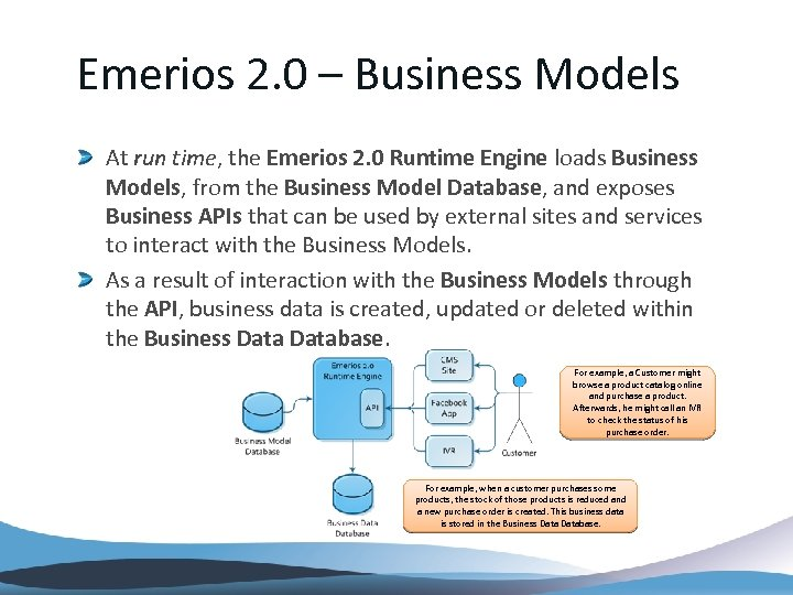 Emerios 2. 0 – Business Models At run time, the Emerios 2. 0 Runtime