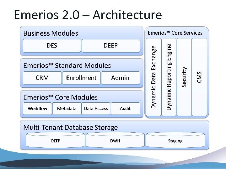 Emerios 2. 0 – Architecture