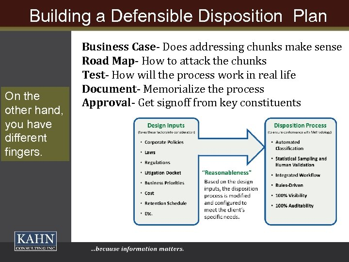 Building a Defensible Disposition Plan On the other hand, you have different fingers. Business