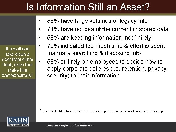 Is Information Still an Asset? If a wolf can take down a deer from