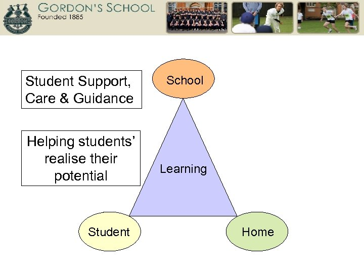 Student Support, Care & Guidance Helping students' realise their potential Student School Learning Home
