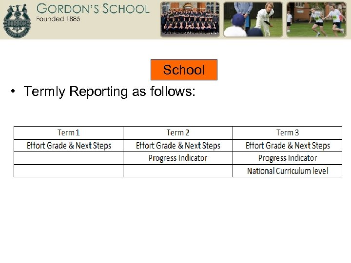School • Termly Reporting as follows: