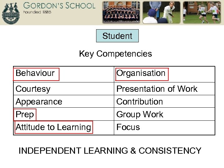 Student Key Competencies Behaviour Organisation Courtesy Appearance Prep Attitude to Learning Presentation of Work