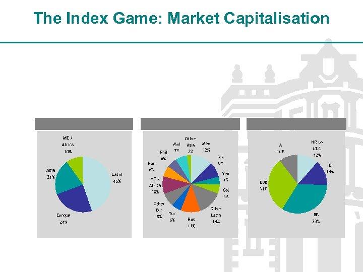 The Index Game: Market Capitalisation