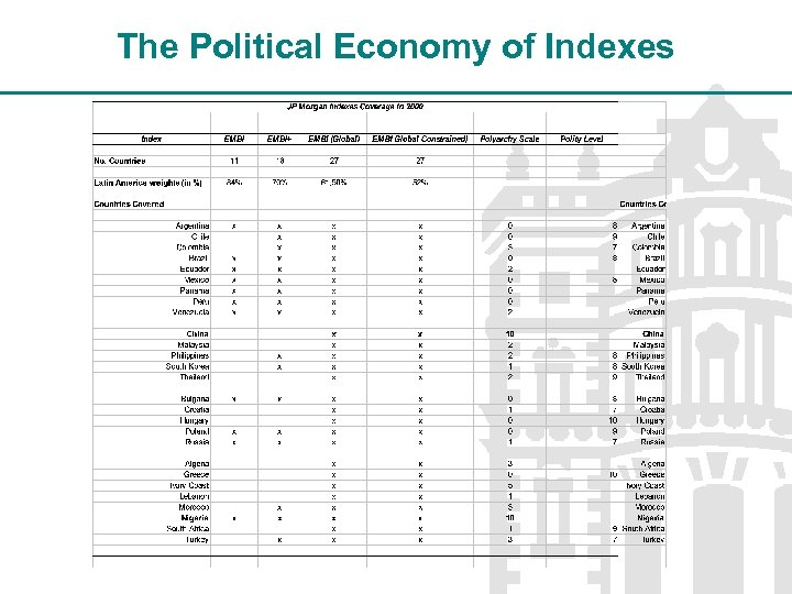 The Political Economy of Indexes