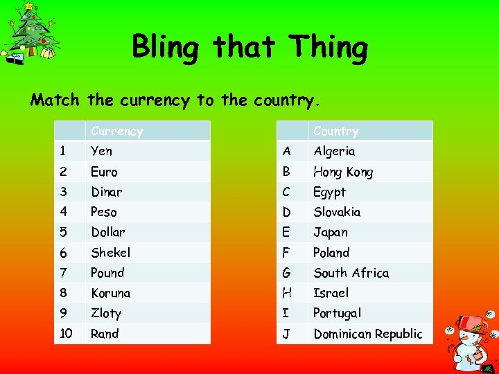 Bling that Thing Match the currency to the country. Currency Country 1 Yen A
