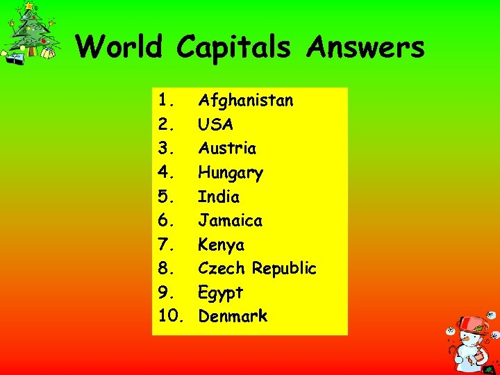 World Capitals Answers 1. 2. 3. 4. 5. 6. 7. 8. 9. 10. Afghanistan