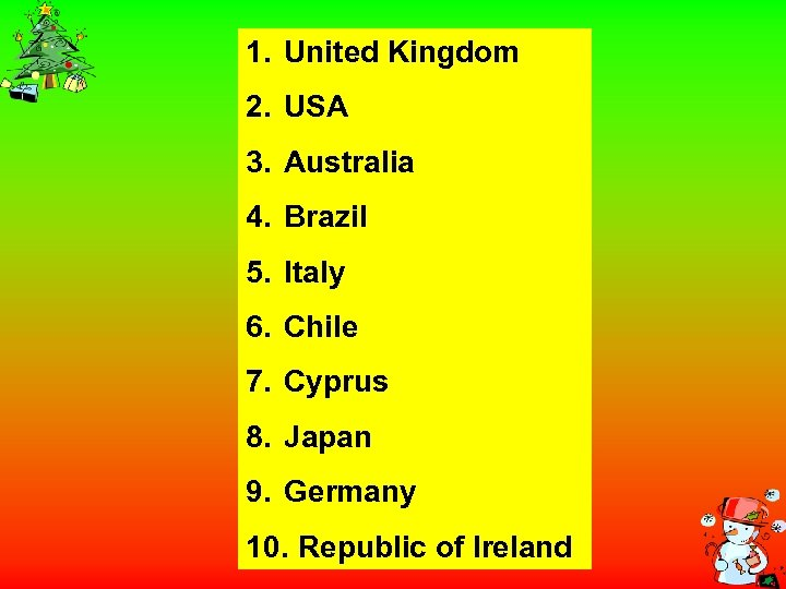 1. United Kingdom 2. USA 3. Australia 4. Brazil 5. Italy 6. Chile 7.