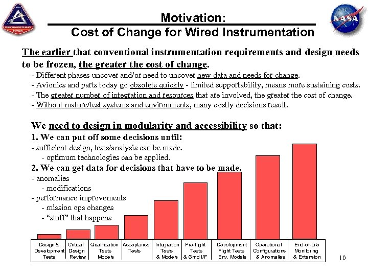Motivation: Cost of Change for Wired Instrumentation The earlier that conventional instrumentation requirements and