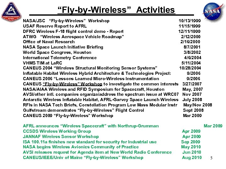 """Fly-by-Wireless"" Activities NASA/JSC ""Fly-by-Wireless"" Workshop 10/13/1999 USAF Reserve Report to AFRL 11/15/1999 DFRC Wireless"
