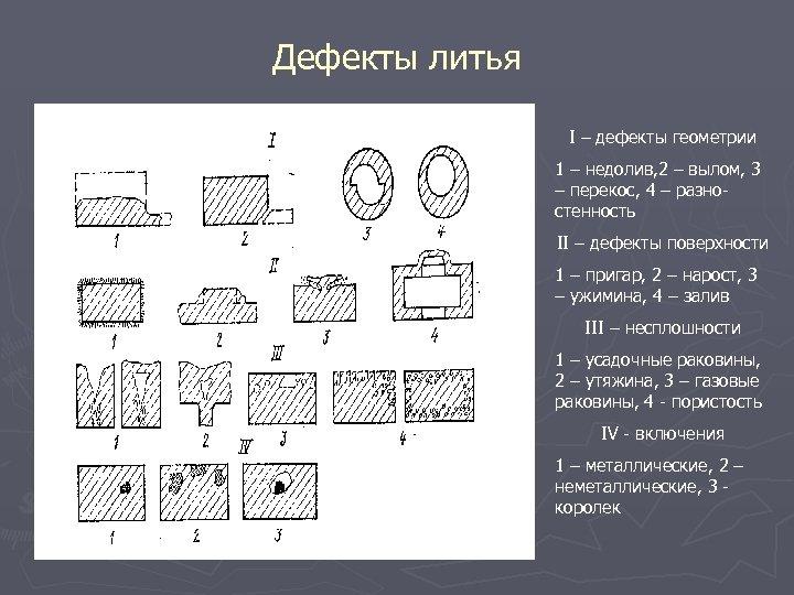 Дефекты литья I – дефекты геометрии 1 – недолив, 2 – вылом, 3 –
